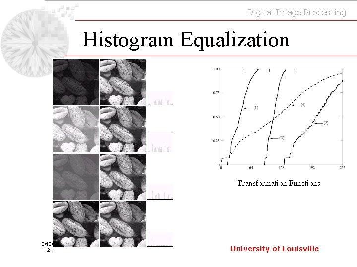 Digital Image Processing Histogram Equalization Transformation Functions 3/12/20 21 University of Louisville