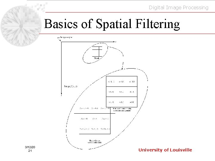 Digital Image Processing Basics of Spatial Filtering 3/12/20 21 University of Louisville