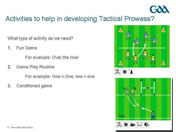 Activities to help in developing Tactical Prowess? What type of activity do we need?
