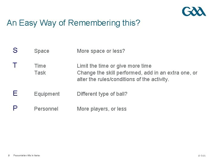 An Easy Way of Remembering this? 9 S Space More space or less? T