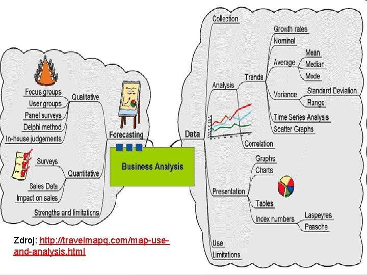 Zdroj: http: //travelmapq. com/map-useand-analysis. html