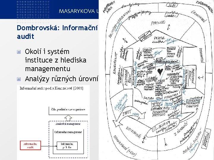 Dombrovská: Informační audit Okolí i systém instituce z hlediska managementu Analýzy různých úrovní