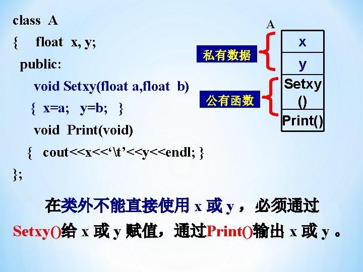 class A { float x, y; public: A 私有数据 void Setxy(float a, float b)