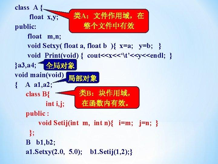 class A { 类A:文件作用域,在 float x, y; 整个文件中有效 public: float m, n; void Setxy(