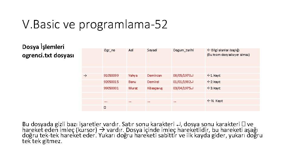 V. Basic ve programlama-52 Dosya İşlemleri ogrenci. txt dosyası Ogr_no Adi Soyadi Dogum_tarihi Bilgi