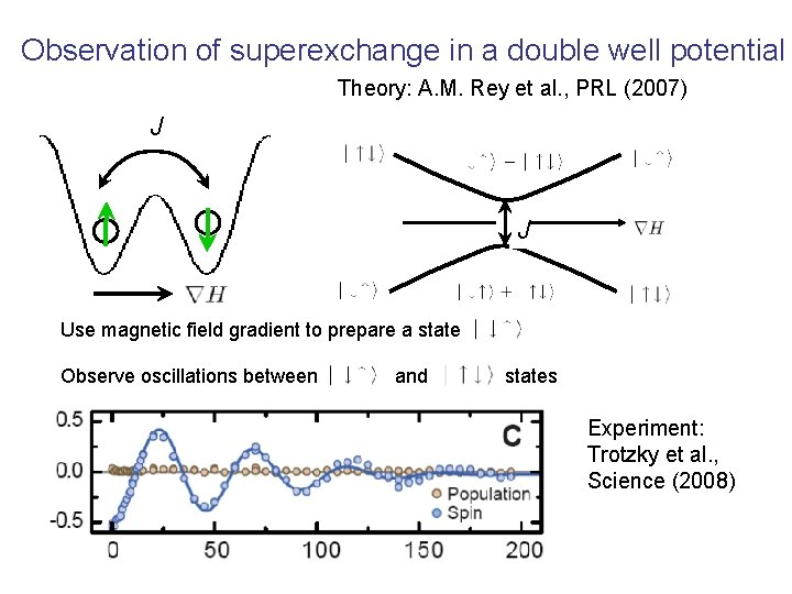 Observation of superexchange in a double well potential Theory: A. M. Rey et al.