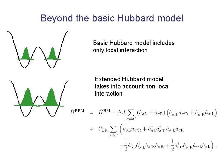 Beyond the basic Hubbard model Basic Hubbard model includes only local interaction Extended Hubbard