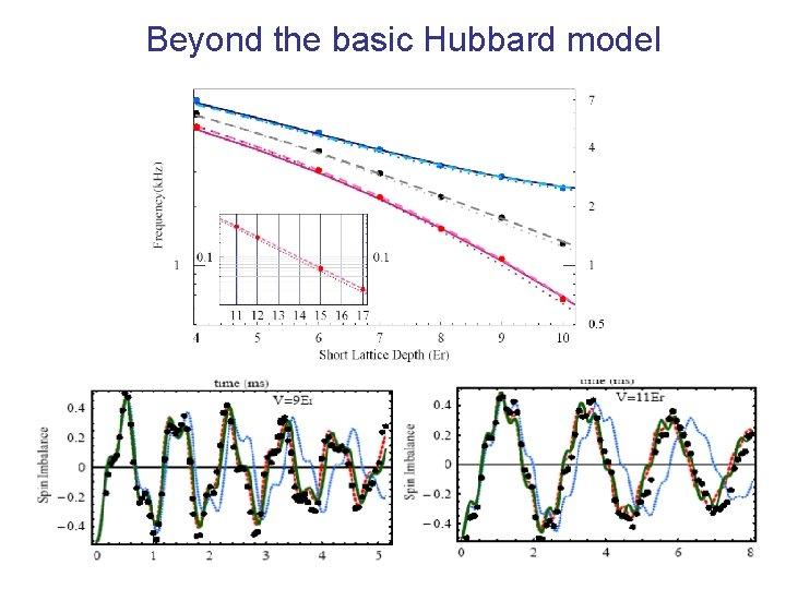 Beyond the basic Hubbard model