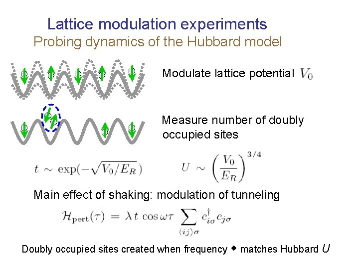 Lattice modulation experiments Probing dynamics of the Hubbard model Modulate lattice potential Measure number