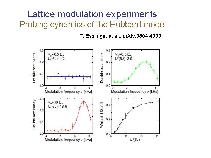 Lattice modulation experiments Probing dynamics of the Hubbard model T. Esslinget et al. ,