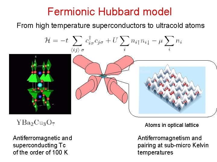 Fermionic Hubbard model From high temperature superconductors to ultracold atoms Atoms in optical lattice