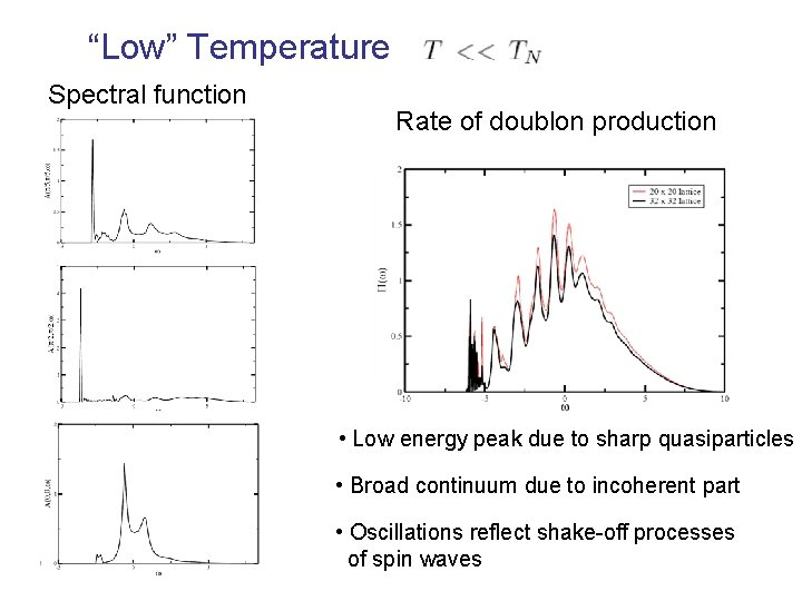 """""""Low"""" Temperature Spectral function Rate of doublon production • Low energy peak due to"""