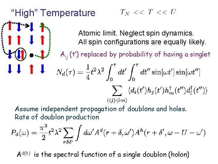 """""""High"""" Temperature Atomic limit. Neglect spin dynamics. All spin configurations are equally likely. Aij"""