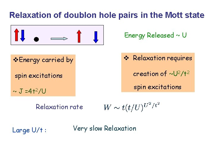 Relaxation of doublon hole pairs in the Mott state Energy Released ~ U v.