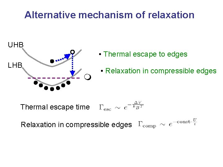 Alternative mechanism of relaxation UHB • Thermal escape to edges LHB m • Relaxation