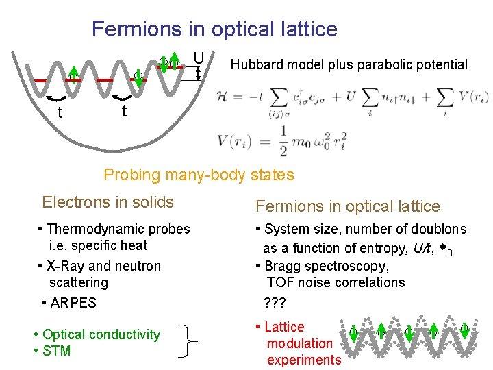 Fermions in optical lattice U t Hubbard model plus parabolic potential t Probing many-body