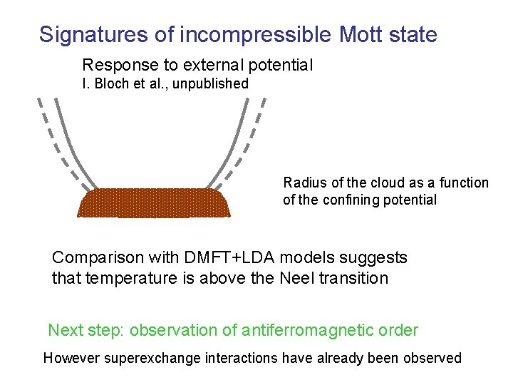 Signatures of incompressible Mott state Response to external potential I. Bloch et al. ,