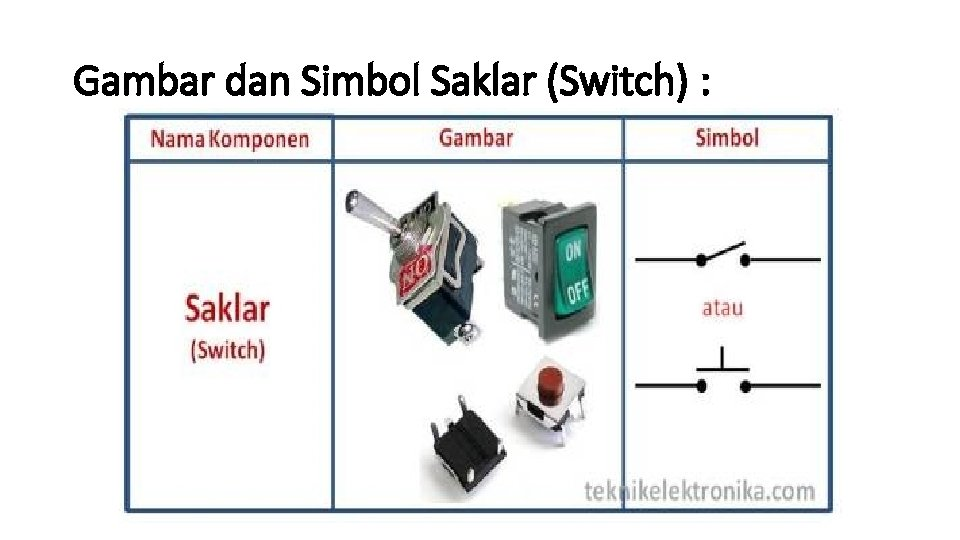 Gambar dan Simbol Saklar (Switch) :
