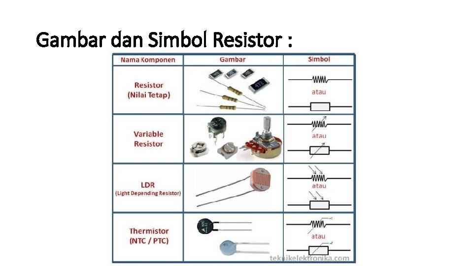 Gambar dan Simbol Resistor :