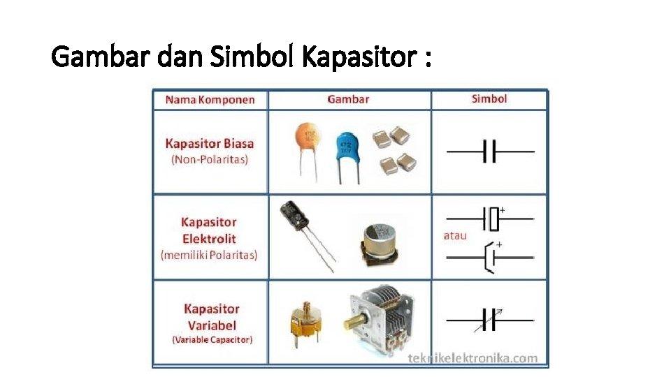 Gambar dan Simbol Kapasitor :