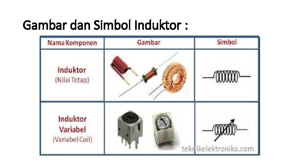 Gambar dan Simbol Induktor :