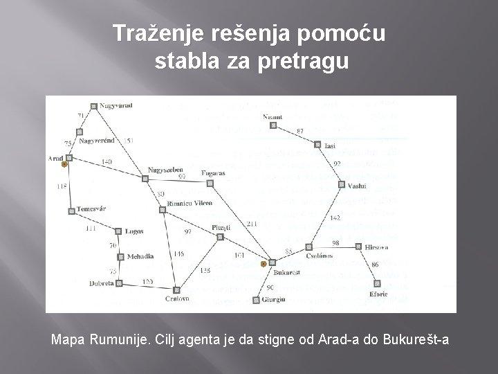 Traženje rešenja pomoću stabla za pretragu Mapa Rumunije. Cilj agenta je da stigne od