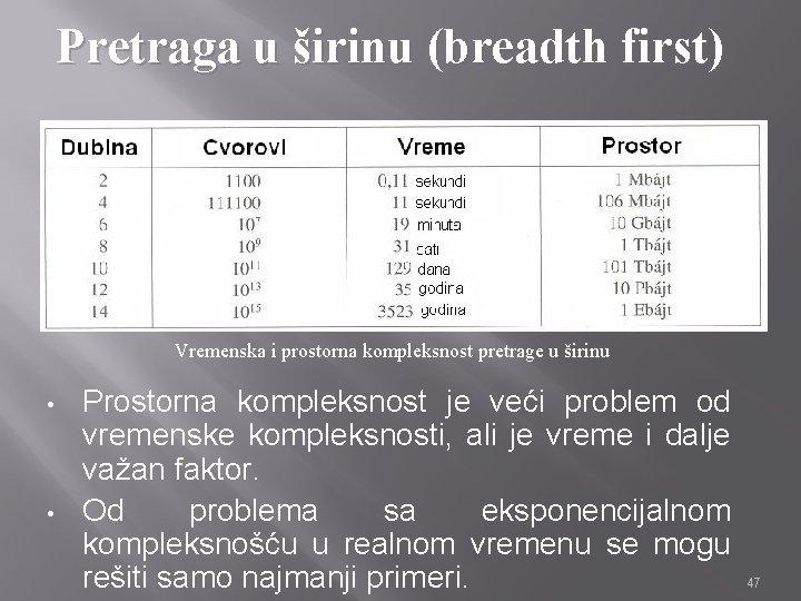 Pretraga u širinu (breadth first) Vremenska i prostorna kompleksnost pretrage u širinu • •