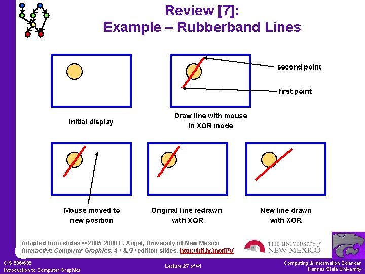 Review [7]: Example – Rubberband Lines second point first point Initial display Mouse moved