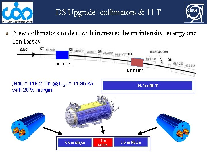DS Upgrade: collimators & 11 T New collimators to deal with increased beam intensity,