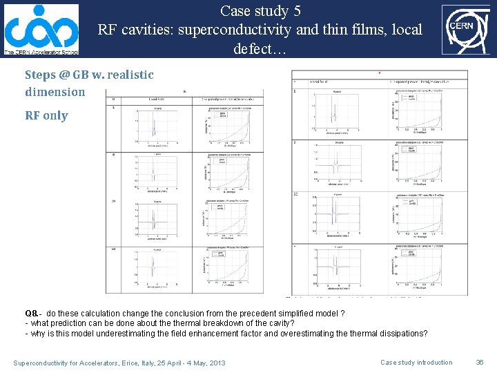 Case study 5 RF cavities: superconductivity and thin films, local defect… Steps @ GB