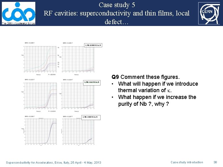 Case study 5 RF cavities: superconductivity and thin films, local defect… Q 9 Comment