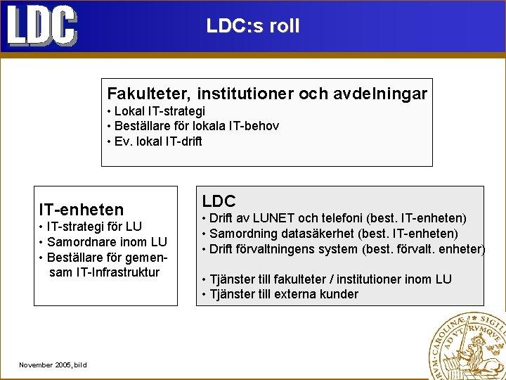 LDC: s roll Fakulteter, institutioner och avdelningar • Lokal IT-strategi • Beställare för lokala