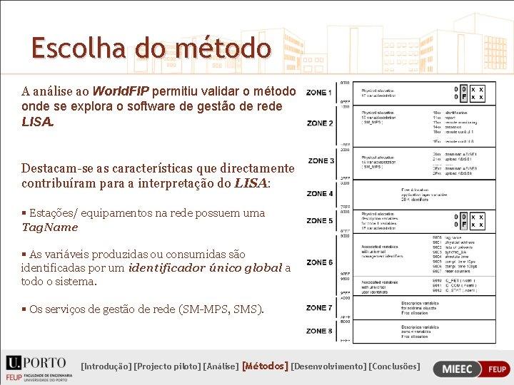 Escolha do método A análise ao World. FIP permitiu validar o método onde se