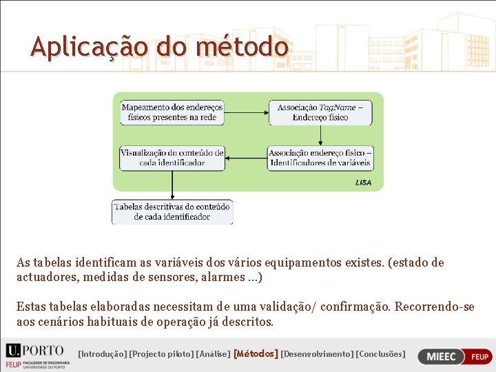 Aplicação do método As tabelas identificam as variáveis dos vários equipamentos existes. (estado de