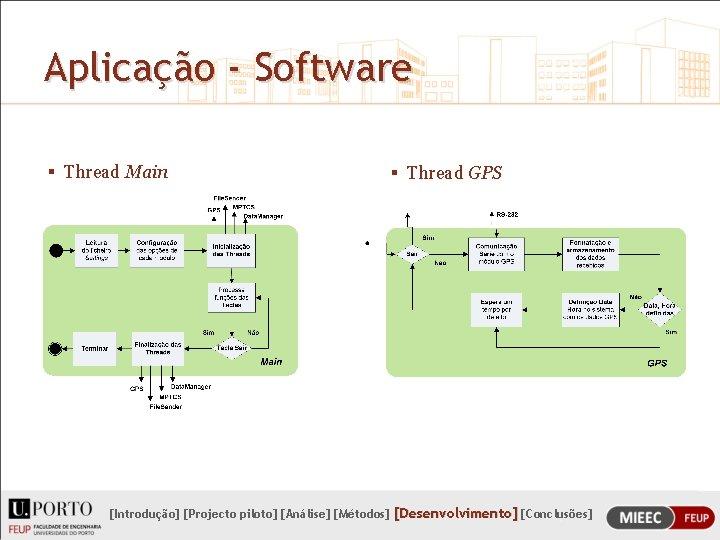 Aplicação - Software § Thread Main § Thread GPS [Introdução] [Projecto piloto] [Análise] [Métodos]