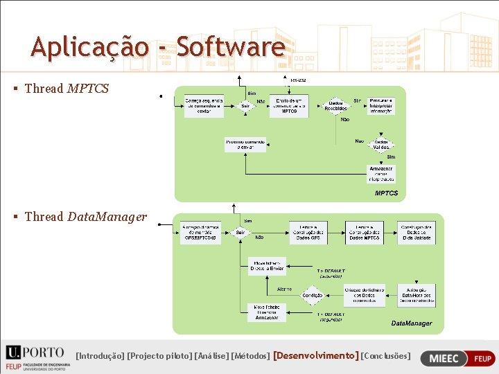 Aplicação - Software § Thread MPTCS § Thread Data. Manager [Introdução] [Projecto piloto] [Análise]