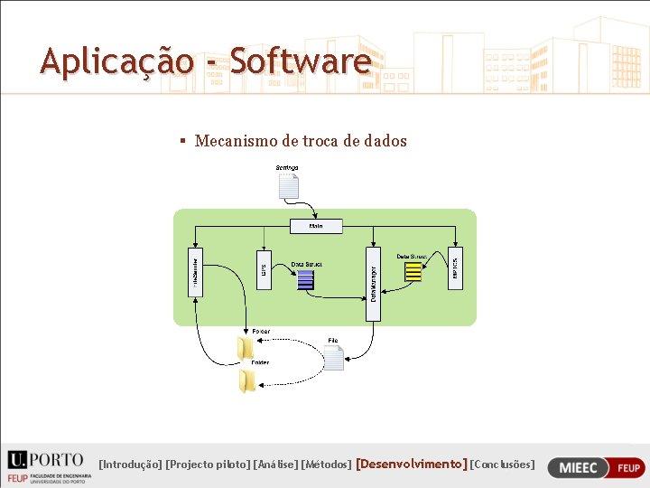 Aplicação - Software § Mecanismo de troca de dados [Introdução] [Projecto piloto] [Análise] [Métodos]