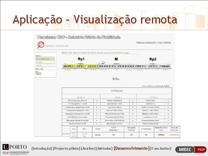 Aplicação – Visualização remota [Introdução] [Projecto piloto] [Análise] [Métodos] [Desenvolvimento] [Conclusões]