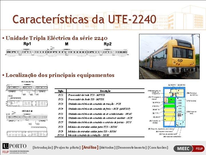 Características da UTE-2240 § Unidade Tripla Eléctrica da série 2240 § Localização dos principais
