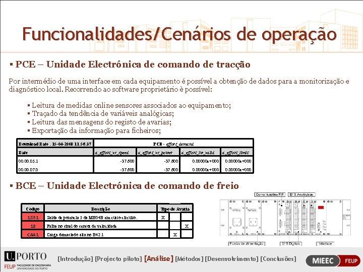 Funcionalidades/Cenários de operação § PCE – Unidade Electrónica de comando de tracção Por intermédio