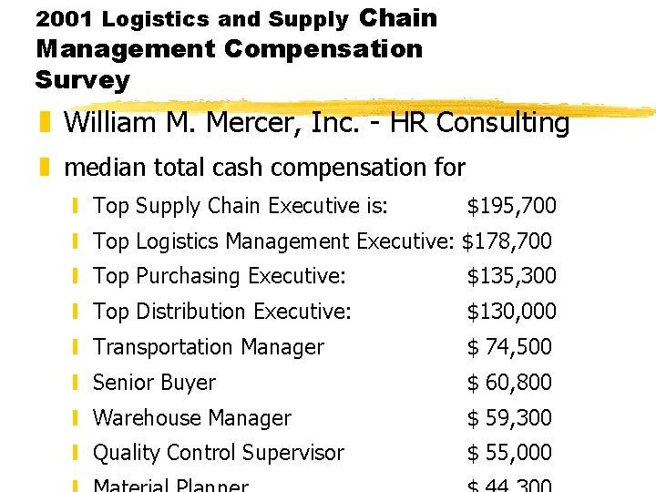 2001 Logistics and Supply Chain Management Compensation Survey z William M. Mercer, Inc. -