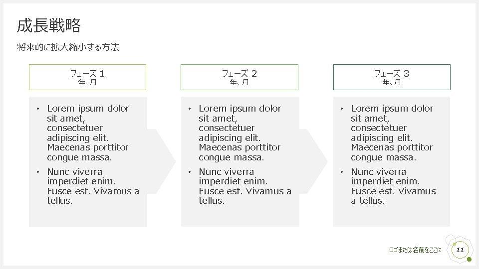 成長戦略 将来的に拡大縮小する方法 フェーズ 1 年、月 フェーズ 2 年、月 フェーズ 3 年、月 • Lorem ipsum
