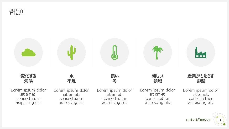 問題 変化する 気候 水 不足 長い 冬 新しい 領域 産業がもたらす 影響 Lorem ipsum dolor