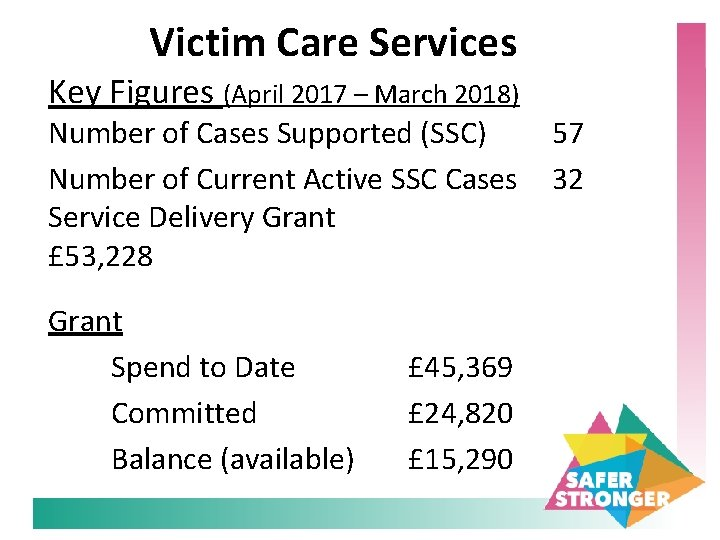 Victim Care Services Key Figures (April 2017 – March 2018) Number of Cases Supported