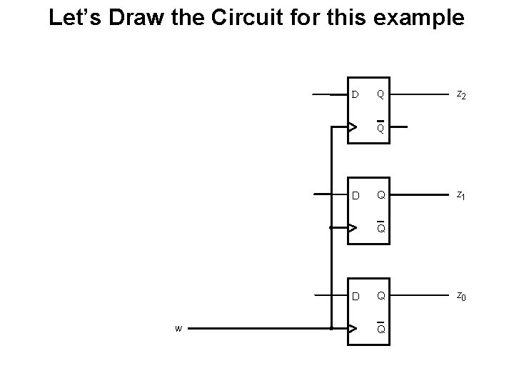Let's Draw the Circuit for this example D Q z 2 Q D Q