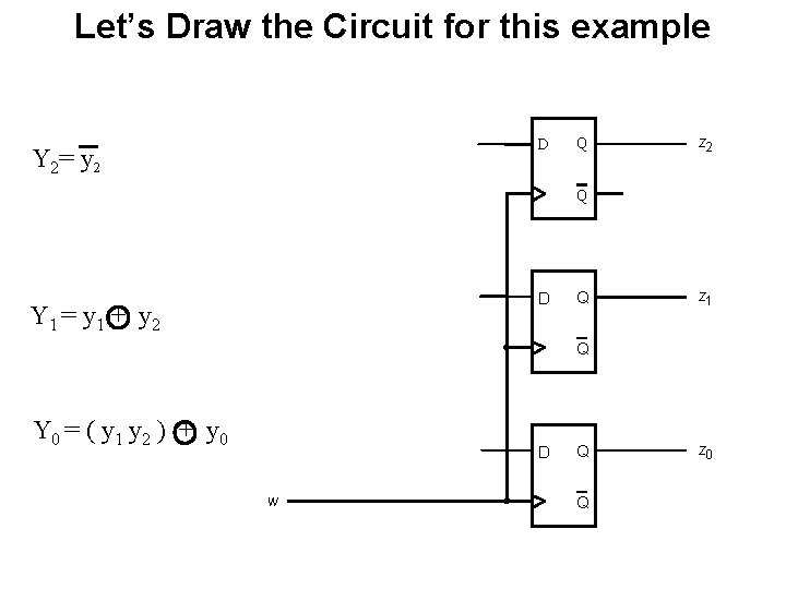 Let's Draw the Circuit for this example D Y 2= y 2 Q z