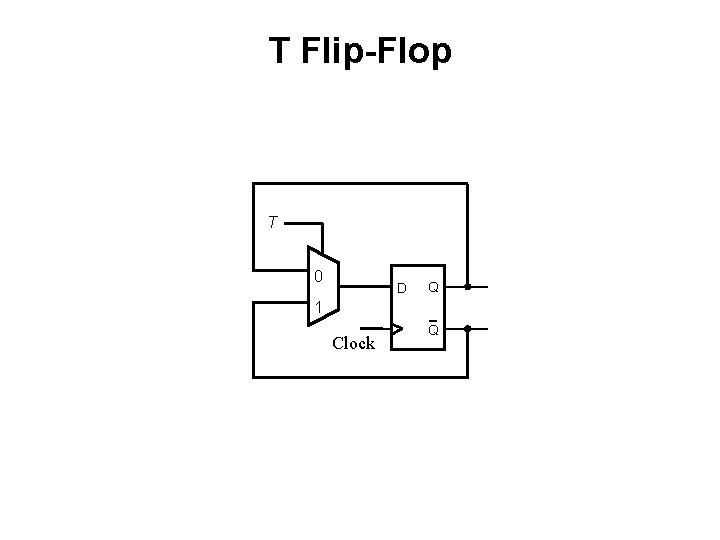 T Flip-Flop T 0 D Q 1 Clock Q