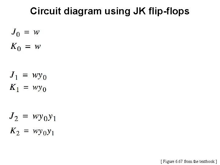 Circuit diagram using JK flip-flops [ Figure 6. 67 from the textbook ]