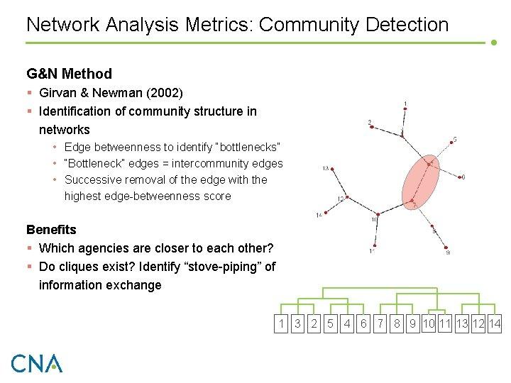 Network Analysis Metrics: Community Detection G&N Method § Girvan & Newman (2002) § Identification