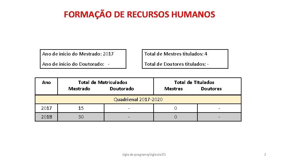 FORMAÇÃO DE RECURSOS HUMANOS Ano de início do Mestrado: 2017 Total de Mestres titulados: